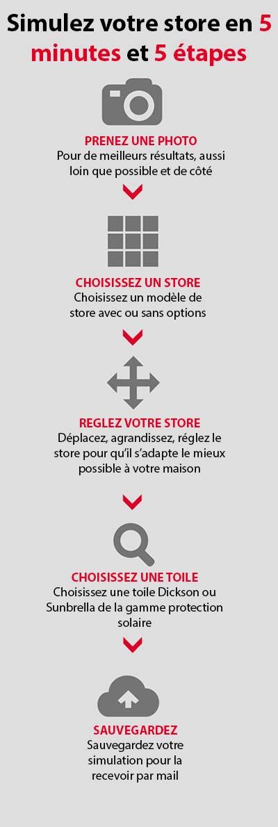 Les étapes pour simuler votre store sur Dickson designer