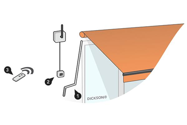 Choisissez une manivelle, le fil ou la radio pour déplier votre store