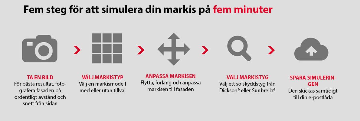 Dickson Designer markissimulering – steg för steg