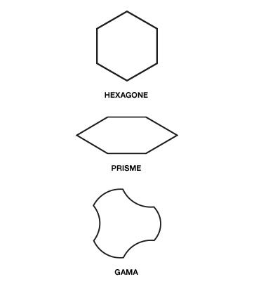 Les formes non combinables