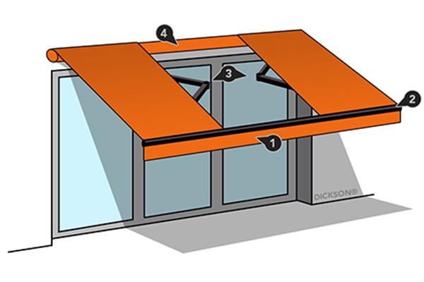 De onderdelen van uw terrasoverkapping