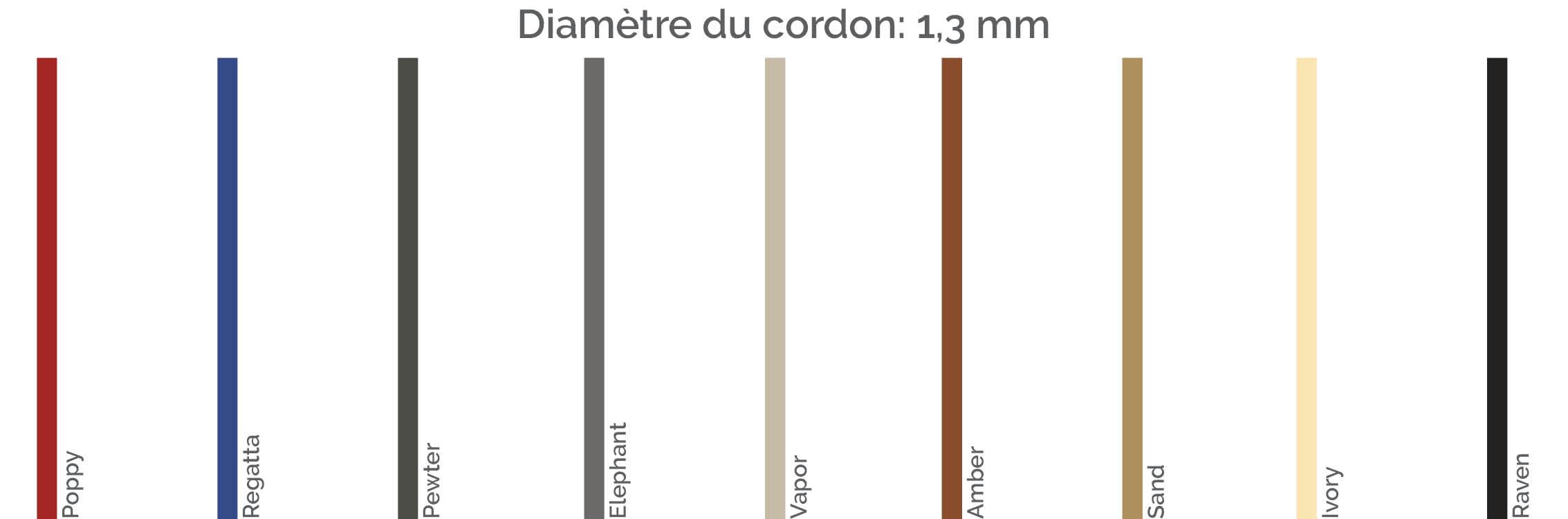 Finition cordon LINE